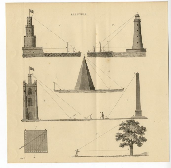 1880 Antique Print ALTITUDE MEASUREMENTS Tree Lighthouse etc Diagram VICTORIAN